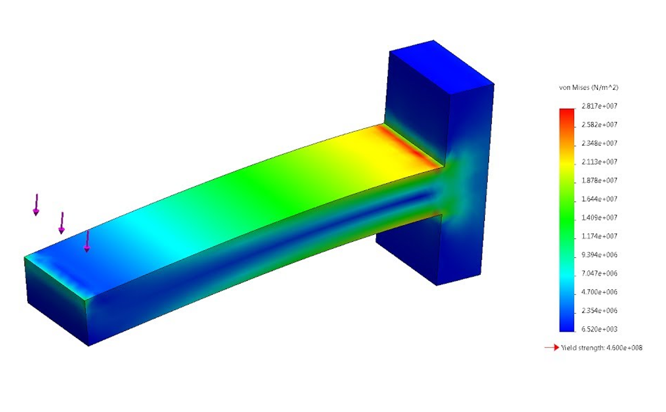 Formation Simulation Non lineaire SOLIDWORKS